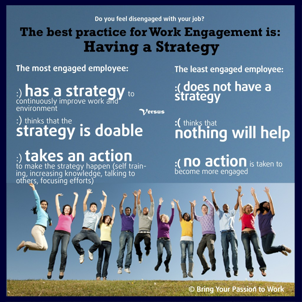The best practice for Work Engagement is Having a Strategy